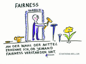 Resonanzbild Fairness Führung