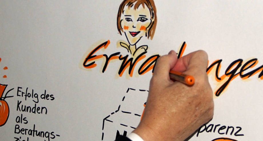 Hand1 Live Graphic Recording Hartmann-Wall