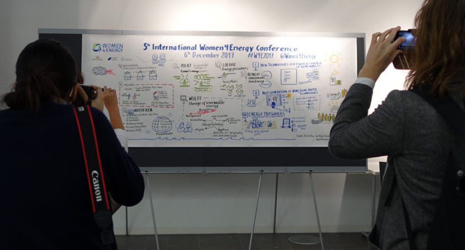 Hartmnn-Wall Graphic Recording fotografieren erlaubt